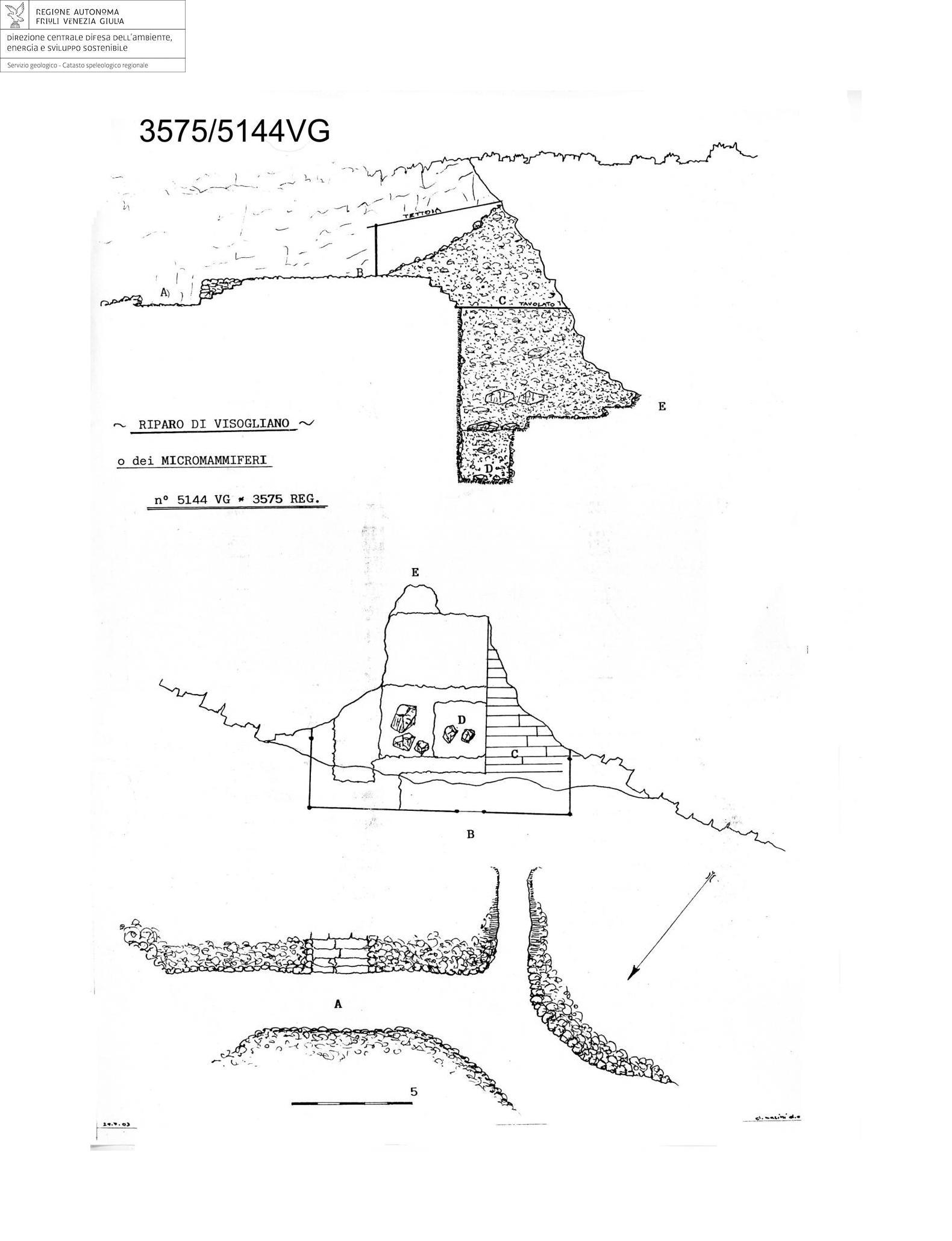 Riparo dei Micromammiferi